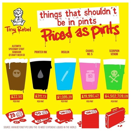 Tiny Rebel Pricing Meme